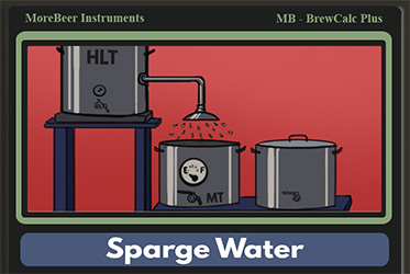 Sparge Water Calculator!